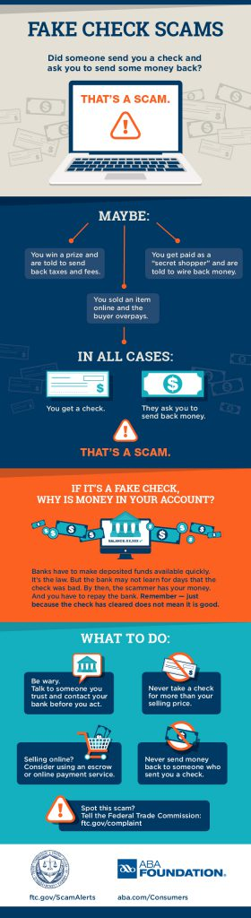 Fake Check Scams Infographic